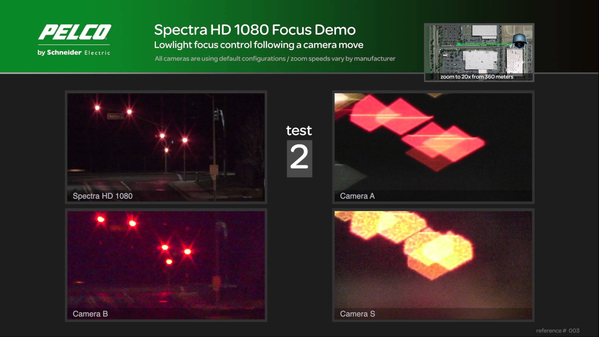 Focus: Spectra HD 1080 vs. Competitive Cameras
