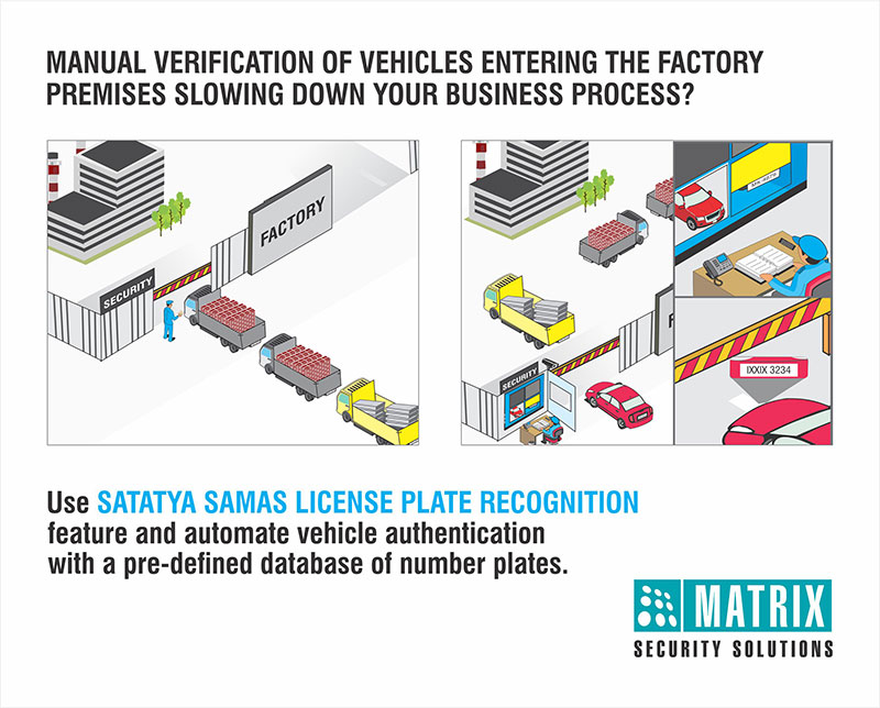 Automated verification of vehicles at Entry/Exit in the premises