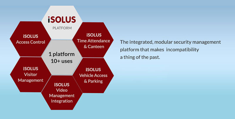 iSolus leads with unparalleled automation & streamlining in security