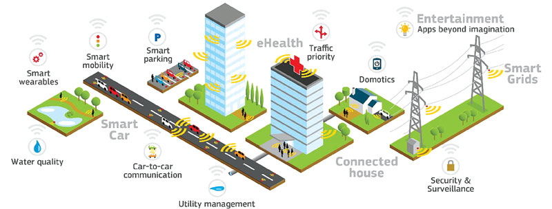 5G Implications for Security - Video Surveillance & Safe Cities