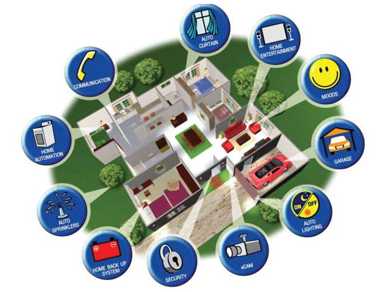 Home Automation : Smart and Secure Homes