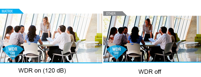 Application Note - True WDR