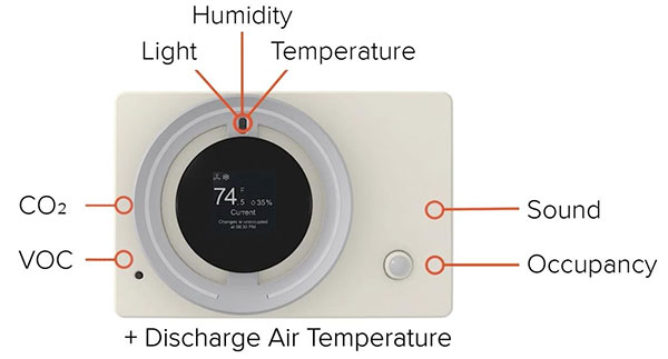 75F Introduces Smart Stat™ Zone Controller: The World's  Smartest Thermostat for Commercial Buildings