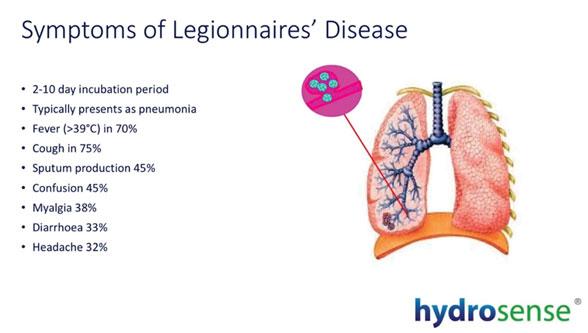 Legionella & Its Effect: Water Safety