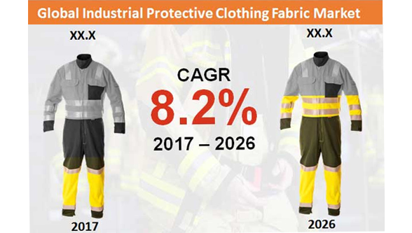 Industrial protective clothing fabrics demand to hike in APAC excluding Japan