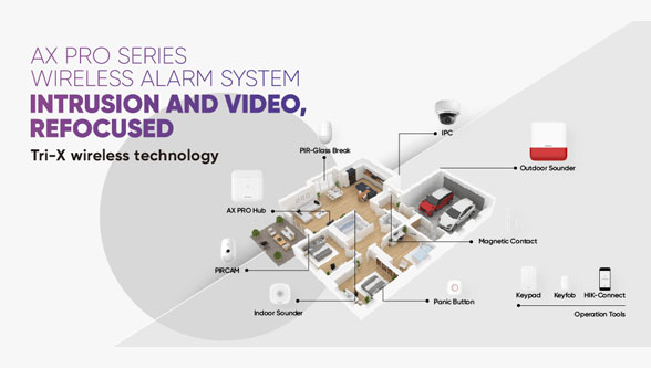 Prama Hikvision introduces AX PRO for comprehensive wireless alarm solutions